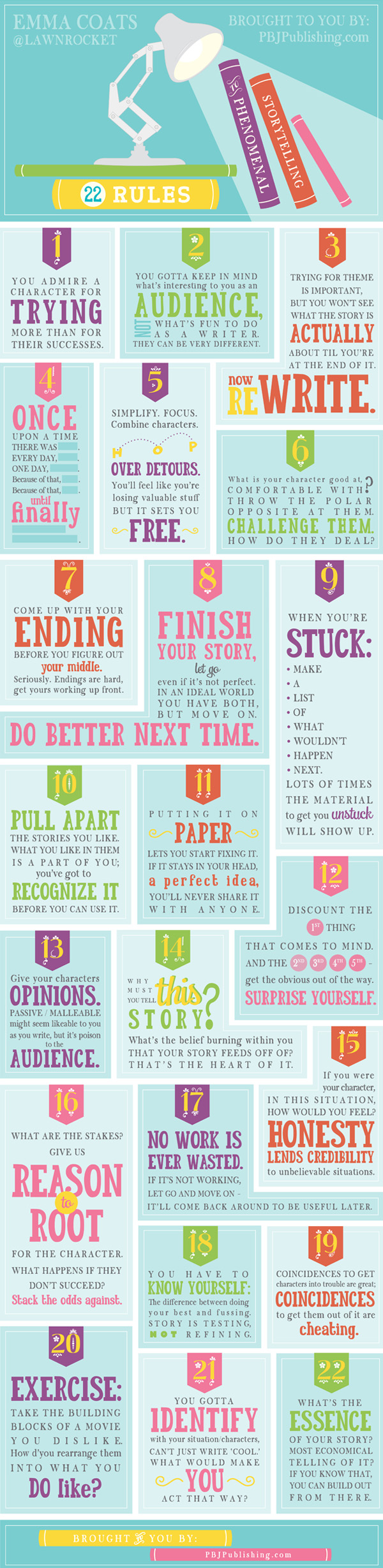 Emma Coats: 22 Rules of Storytelling | Infographic A Day