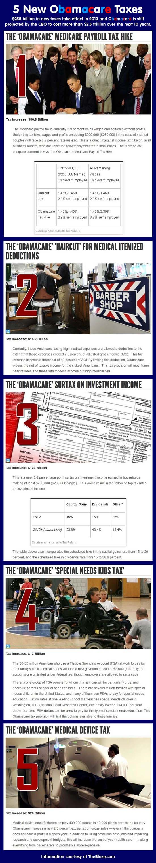 Infographic: 5 New Obamacare Taxes for 2013